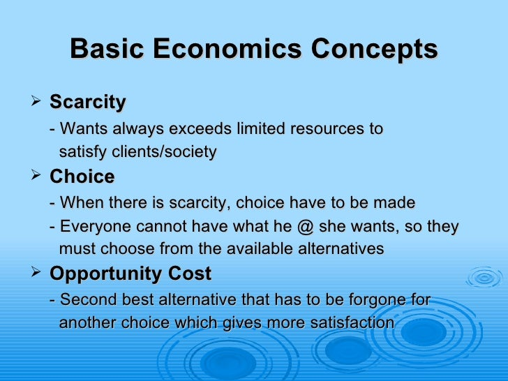Introduction of microeconomic