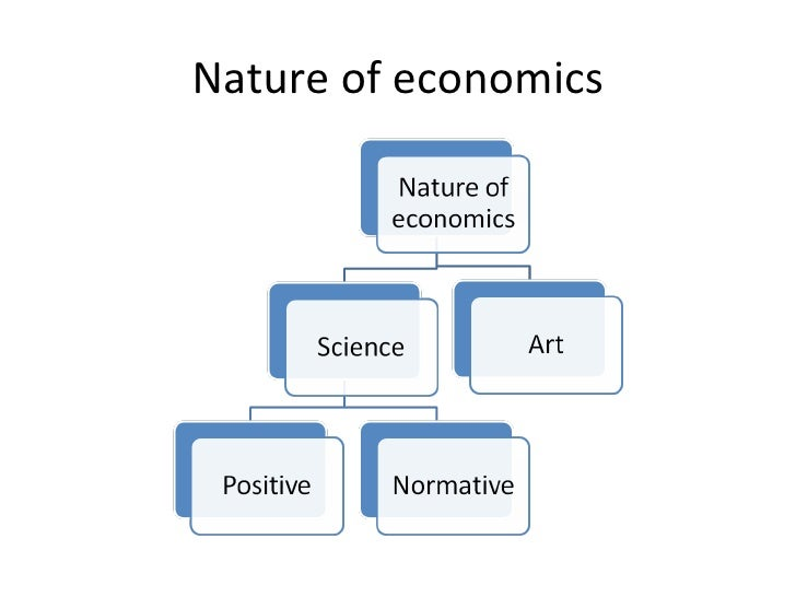 Introduction to microeconomics ch 1