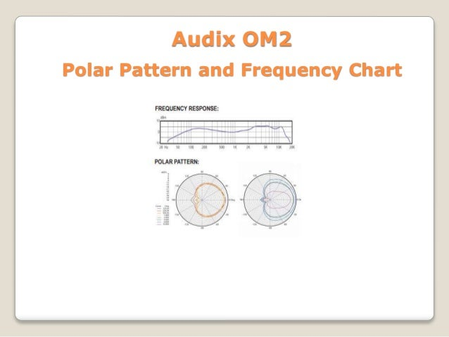 introduction to microphones 12 638?cb=1430321874 introduction to microphones audix om2 wiring diagram at fashall.co