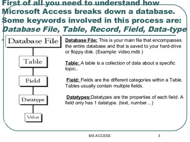 introduction to ms access 11/27/07 1 introduction to microsoft access 2007 introduction a database is a collection of information that's related access allows you to.