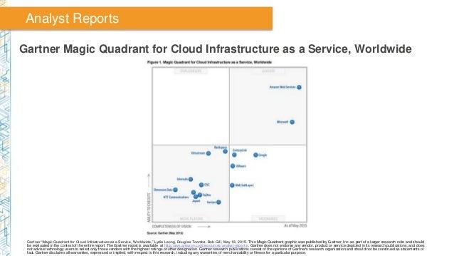 """Gartner Magic Quadrant for Cloud Infrastructure as a Service, Worldwide Gartner """"Magic Quadrant for Cloud Infrastructure a..."""