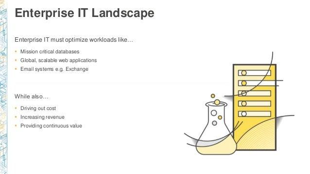 Enterprise IT Landscape Enterprise IT must optimize workloads like…  Mission critical databases  Global, scalable web ap...