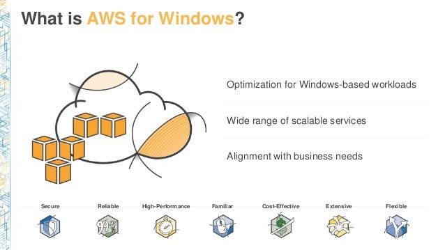 Flexible What is AWS for Windows? Secure Reliable High-Performance Familiar Cost-Effective Extensive Optimization for Wind...