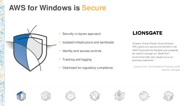"""AWS for Windows is Secure """"Amazon Virtual Private Cloud (Amazon VPC) gives us a secure environment in the AWS Cloud with t..."""