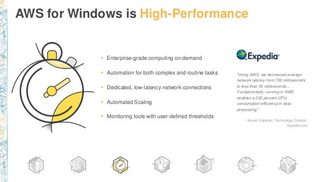 """AWS for Windows is High-Performance """"Using AWS, we decreased average network latency from 700 milliseconds to less than 50..."""
