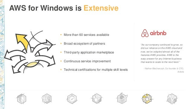 """AWS for Windows is Extensive """"As our company continued to grow, so did our reliance on the AWS cloud and now, we've adopte..."""