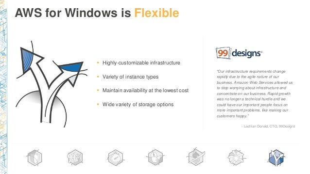 """AWS for Windows is Flexible """"Our infrastructure requirements change rapidly due to the agile nature of our business. Amazo..."""