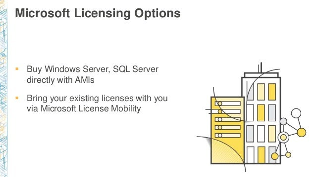 Microsoft Licensing Options  Buy Windows Server, SQL Server directly with AMIs  Bring your existing licenses with you vi...