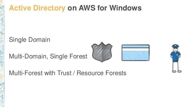 Active Directory on AWS for Windows Single Domain Multi-Domain, Single Forest Multi-Forest with Trust / Resource Forests