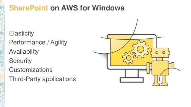 SharePoint on AWS for Windows Elasticity Performance / Agility Availability Security Customizations Third-Party applicatio...