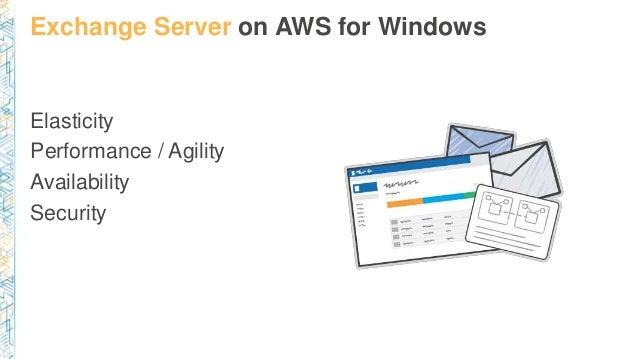 Exchange Server on AWS for Windows Elasticity Performance / Agility Availability Security