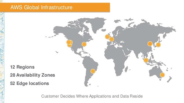 12 Regions 28 Availability Zones 52 Edge locations AWS Global Infrastructure Customer Decides Where Applications and Data ...