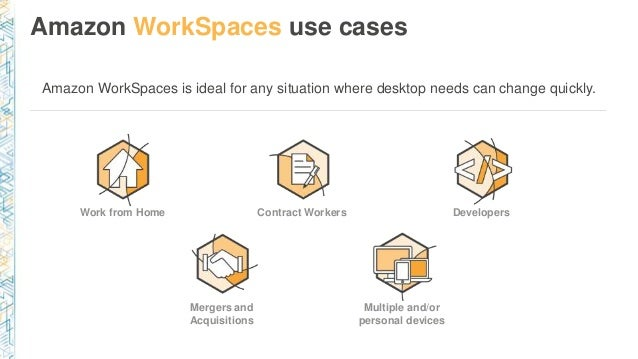 Amazon WorkSpaces use cases Amazon WorkSpaces is ideal for any situation where desktop needs can change quickly. Work from...