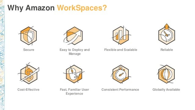Why Amazon WorkSpaces? Secure Reliable Cost-Effective Easy to Deploy and Manage Flexible and Scalable Consistent Performan...