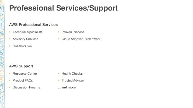 Professional Services/Support AWS Professional Services  Technical Specialists  Advisory Services  Collaboration  Prov...