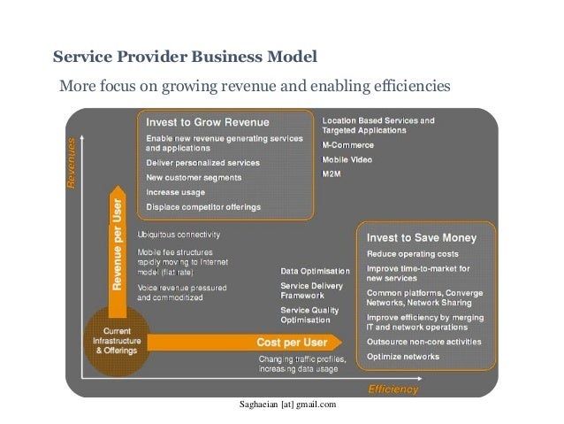Service Provider Business Model More focus on growing revenue and enabling efficiencies Saghaeian [at] gmail.com