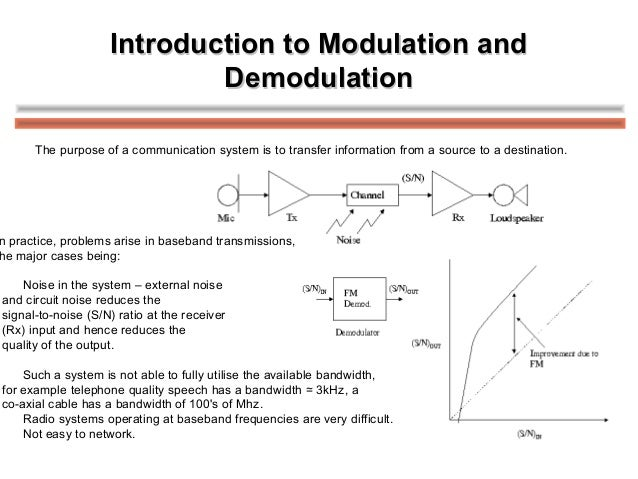 fsk modulation and demodulation ˇ ˆ ˙˙˙˝ ˛ ˝ understanding frequency modulation (fm), frequency shift keying (fsk), sunde's fsk and msk and some more the process of modulation consists.