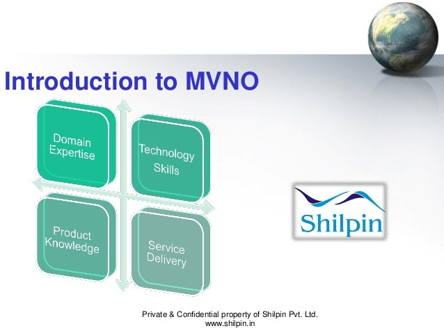 Introduction to MVNO  Private & Confidential property of Shilpin Pvt. Ltd. www.shilpin.in