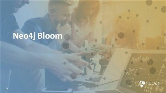 Neo4j Bloom 16