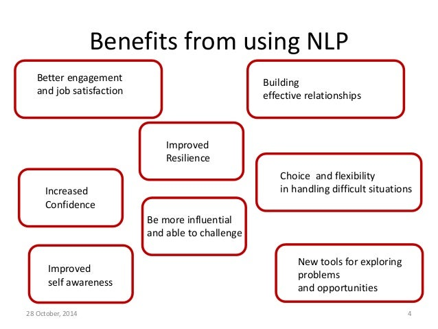 Introduction to NLP for Business Analysts