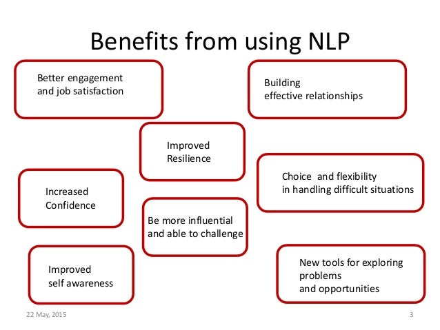 Building Effective Communication Skills Using Nlp