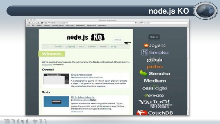 node.js KO