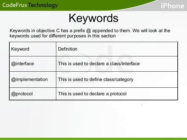 Keywords Keywords in objective C has a prefix @ appended to them. We will look at the keywords used for different purposes...