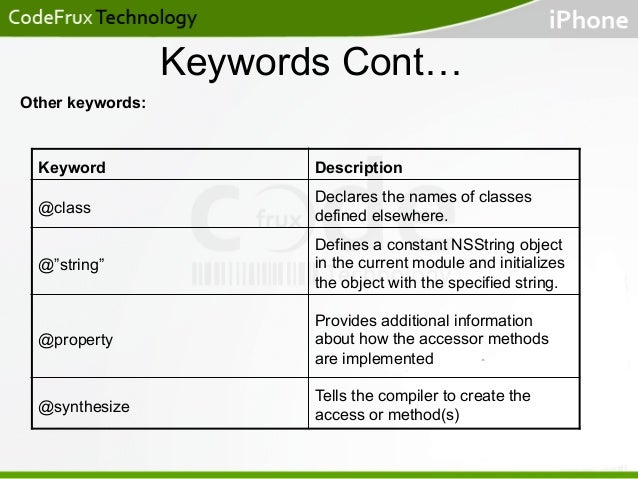 """Keywords Cont… Other keywords:  Keyword  Description  @class  Declares the names of classes defined elsewhere.  @""""string"""" ..."""