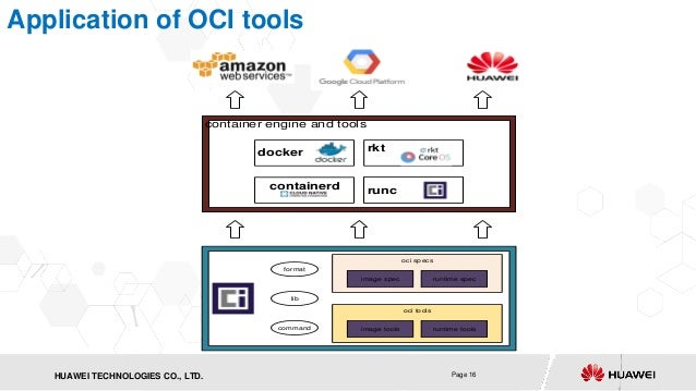 Introduction to OCI Image Technologies Serving Container