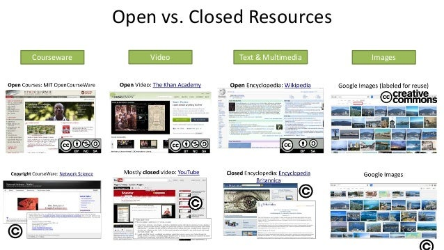 Courseware Text & Multimedia ImagesVideo Open vs. Closed Resources