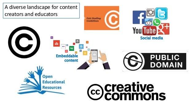 Embeddable content Social media A diverse landscape for content creators and educators