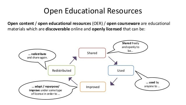 Open Educational Resources Shared Shared freely and openly to be… Used Improved Redistributed … used by anyone to …… adapt...