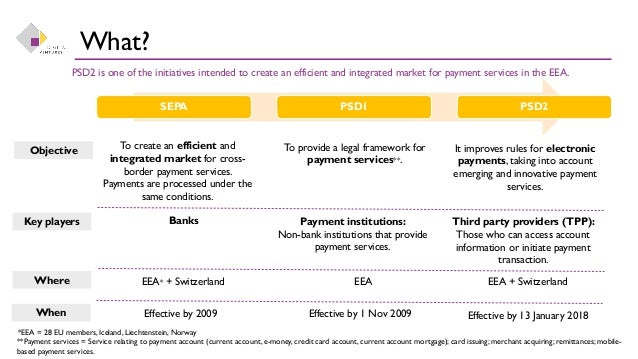 an introduction to euro banking Designed to build pan-european reach  including lbbw and helaba, which  connected the german savings bank sector to the platform top.