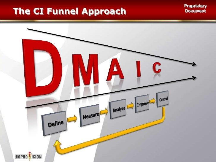 Improvement Methodology<br />Improve<br />Define<br />Measure<br />Analyze<br />Control<br />D<br />C<br />I<br />A<br />M...