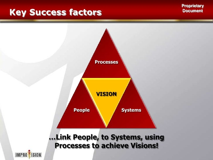What is Six Sigma?<br />Business<br />Statistics<br />Process<br />Systems<br />Quality<br />Change Mgt<br />Six Sigma App...