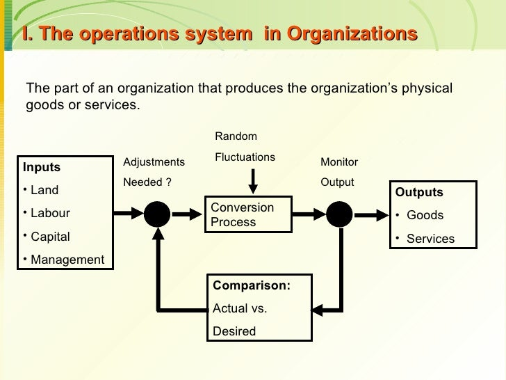 operations management process types Operations management and the transformation process operations management transforms inputs (labor, capital, equipment, land, buildings, materials and information) into outputs (goods and services) that provide added value to customers.