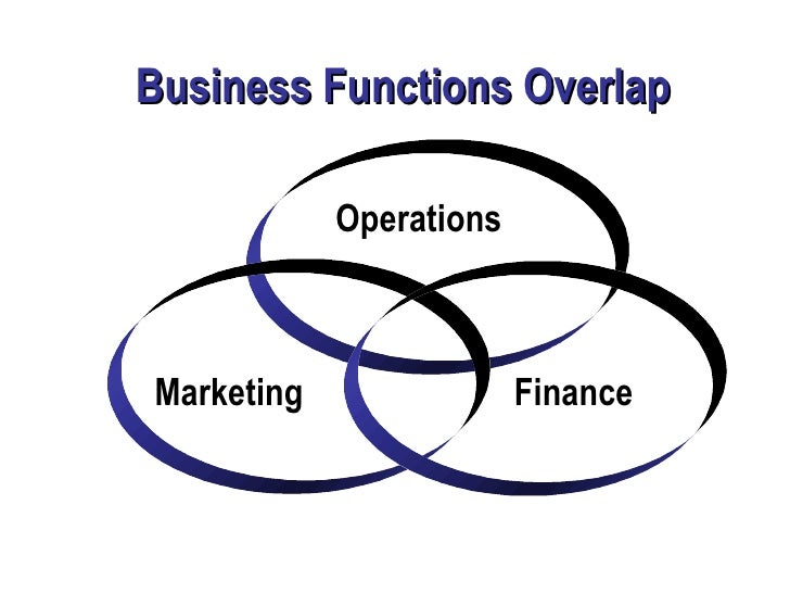 an introduction to the operations management concepts business essay Operations management essay graduate student project: employer operations management analysis lynn a fish canisius college buffalo, new york abstract part-time graduate students at an association to advance collegiate schools of business–accredited college complete a unique project by applying operations management concepts to their current .