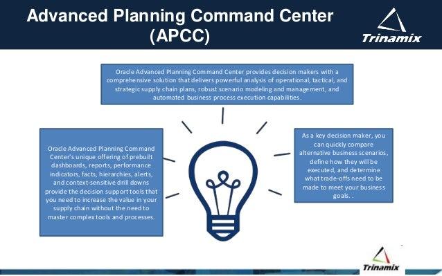 Apex online it training advanced planning publicscrutiny Images