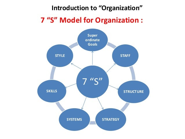 intel organizational structure presentation What do we know about the structure and design of organizations this presentation draws on my joint work with several co-authors organizational structure.