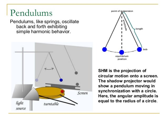 Introduction to oscillations and simple harmonic motion