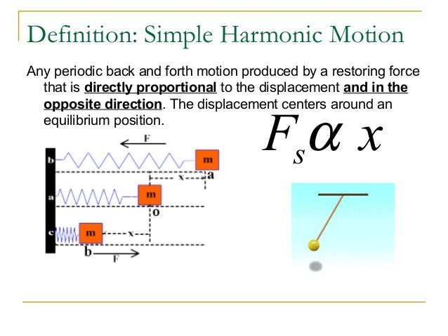 Introduction to oscillations and simple harmonic motion definition simple harmonic motion ccuart Image collections