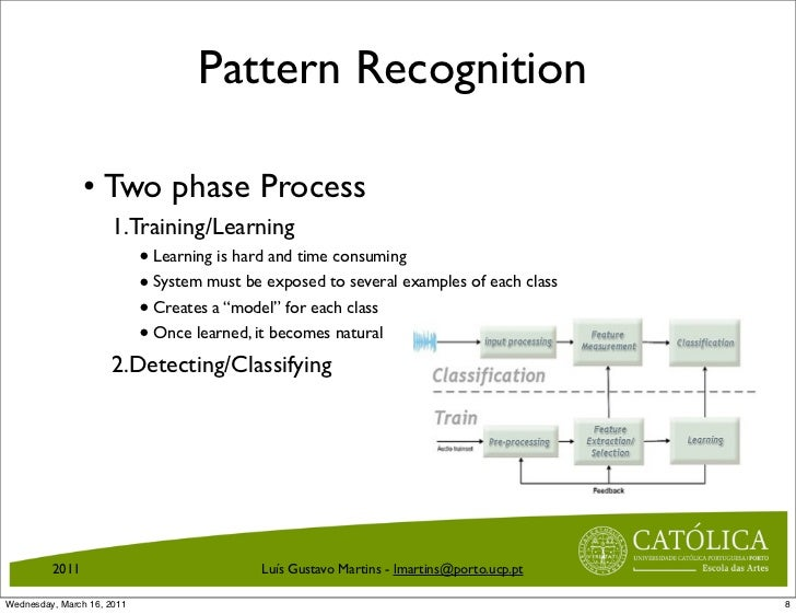 pattern recognition psychology The idea that pattern recognition occurs when the features of the object to be recognized overlap in some way with the features of the prototype(p99) prototype theory this theory assumes that all complex perceptual stimuli are composed of distinctive and separable attributes that allow observers to distinguish one object from another.