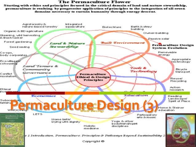 Permaculture Design (3)