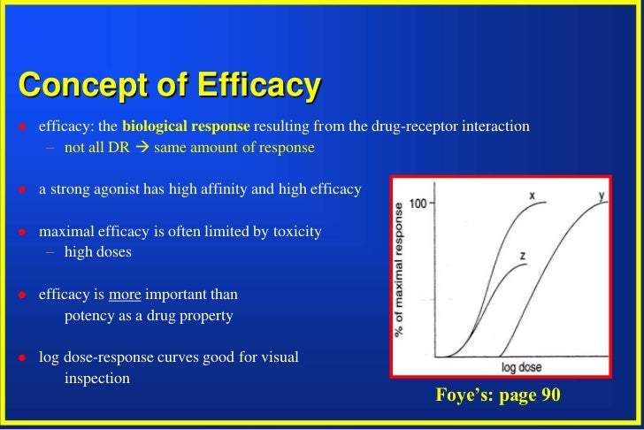 potency of different steroids