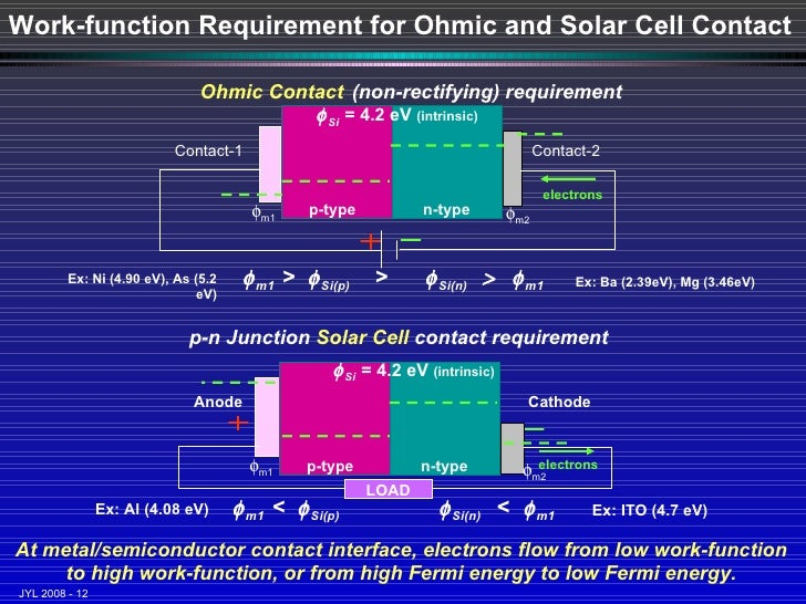 construction and working of photovoltaic cell pdf