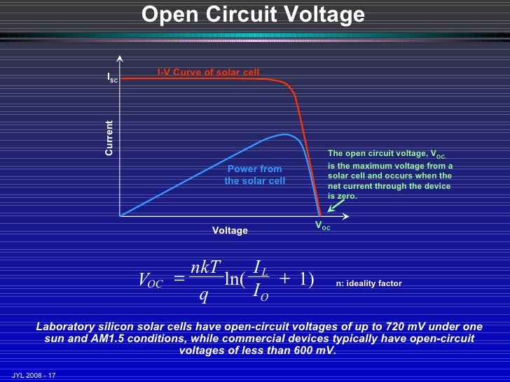 Two Wattmeter Method Balanced Load Condition as well Factoring Quadratics By Grouping further Choosing The Right Sense Resistor Layout additionally Introduction To Photovoltaic Device Physics furthermore An Analysis Of Wind Energy Potential Using Weibull Distribution. on power factor equation