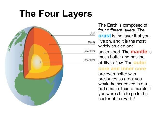 an overview of the outermost layer of the planet earths living environment and the introduction to t Book overview audience: 9th grade plate tectonics, earthquakes, and volcanoes and theories pertaining to the physical setting and living environment and.