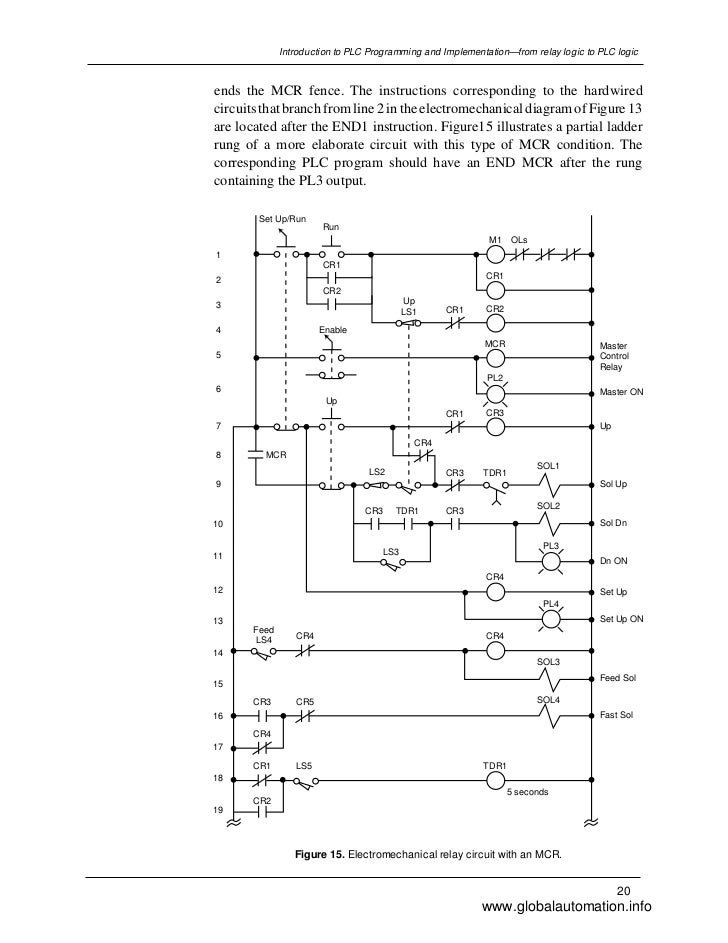 Introduction to plc programming plc ladder diagram with mcr fence 19 globalautomationfo 24 ccuart Gallery