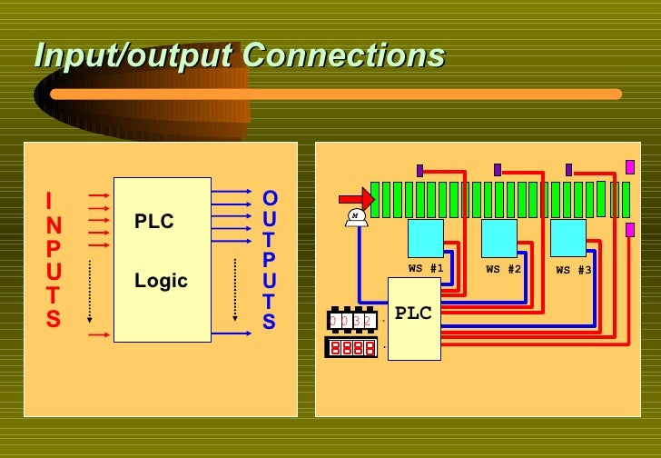 Introduction to plc (s7)