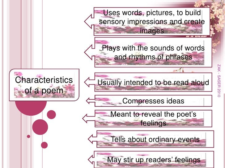 Introduction To Poetry Slide 3